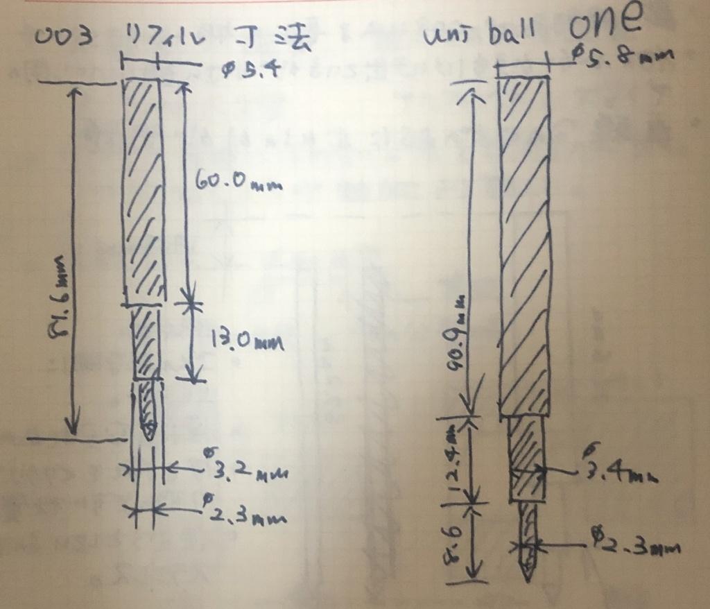 サクラクラフトラボ003 他社のリフィルと交換 サイズ比較