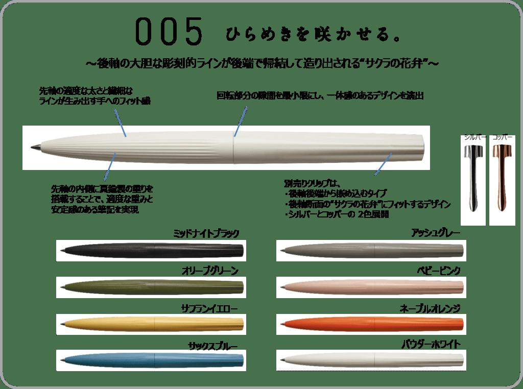 サクラクラフトラボ005製品特徴