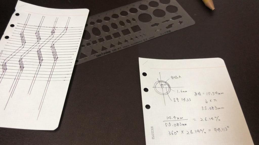 パズルリングの作り方 リングにする上での考え方
