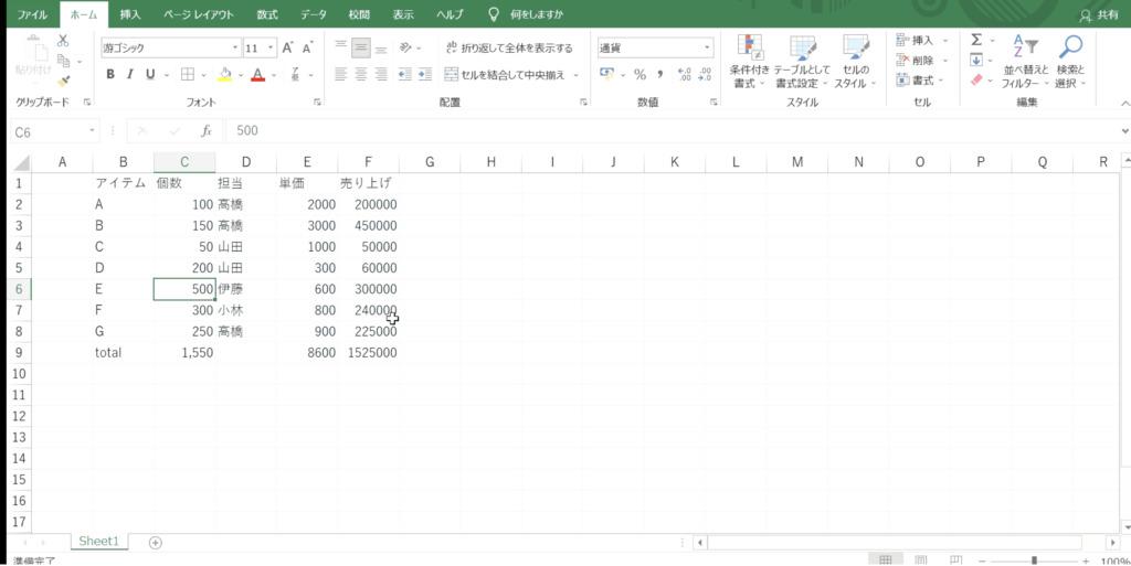 エクセルでマウスは使わない。 こんなデータを表にまとめていく